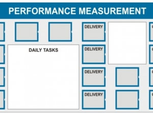 internal-communication-board-performance-measurement